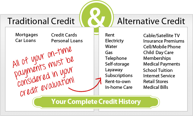 Traditional verses Alternative credit