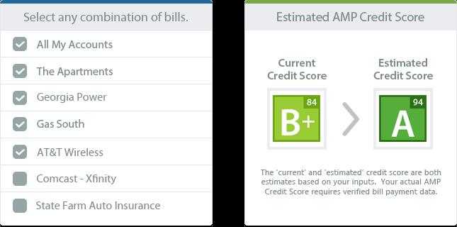 AMP Credit Score